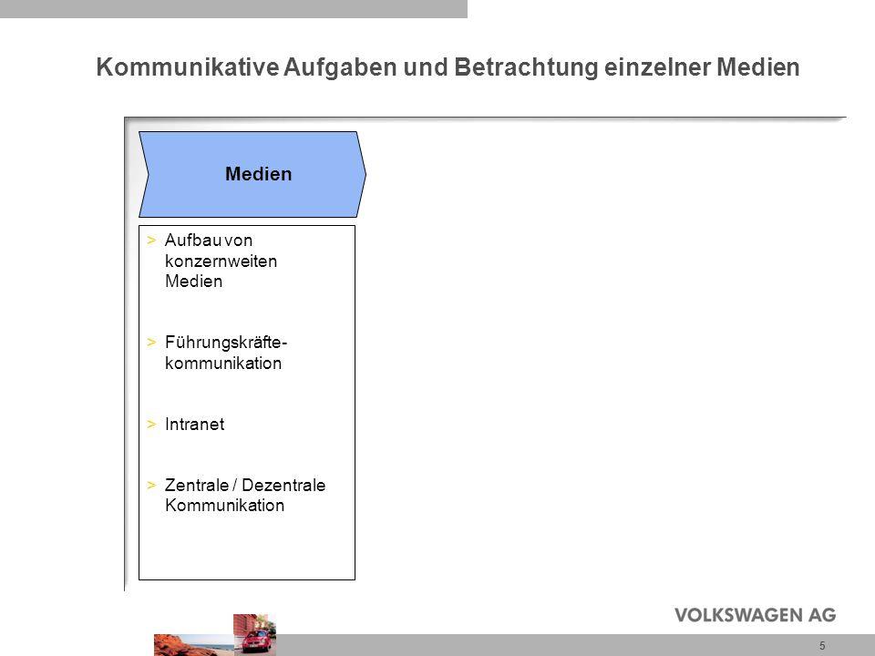 Kommunikative Aufgaben und Betrachtung einzelner Medien