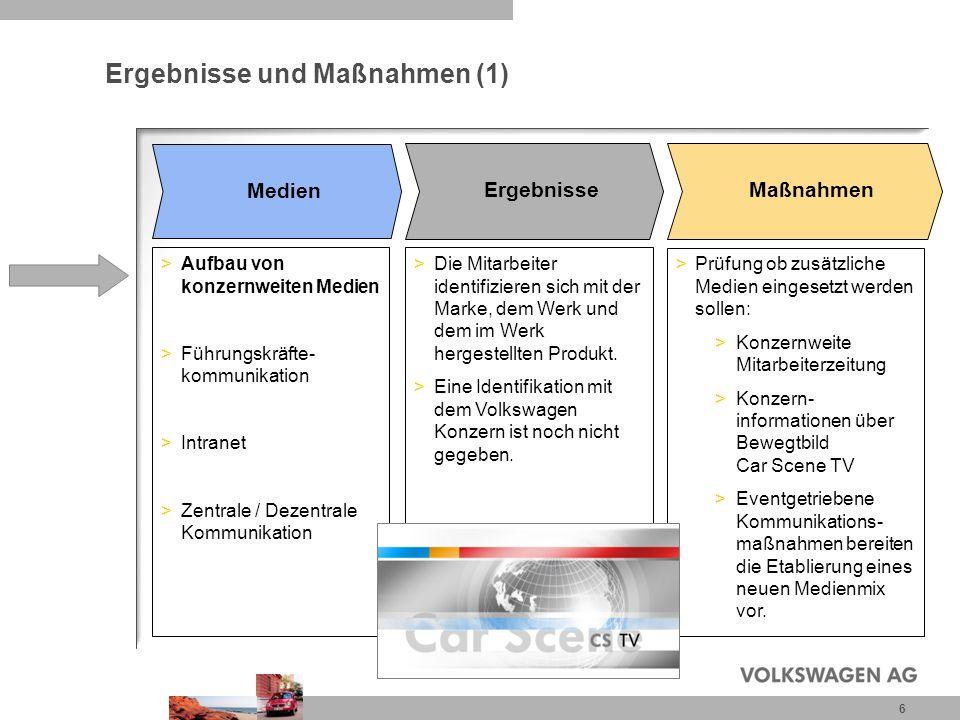 Ergebnisse und Maßnahmen (1)