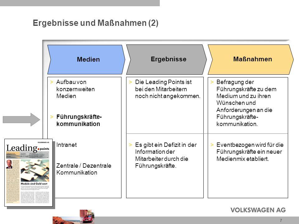 Ergebnisse und Maßnahmen (2)