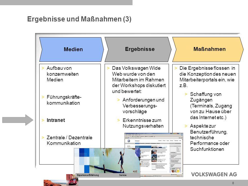 Ergebnisse und Maßnahmen (3)