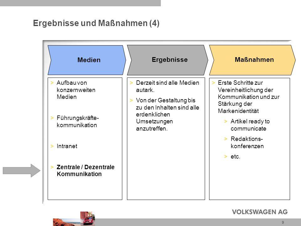 Ergebnisse und Maßnahmen (4)
