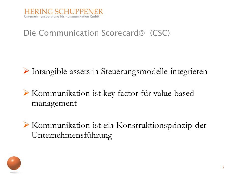 Die Communication Scorecard (CSC)
