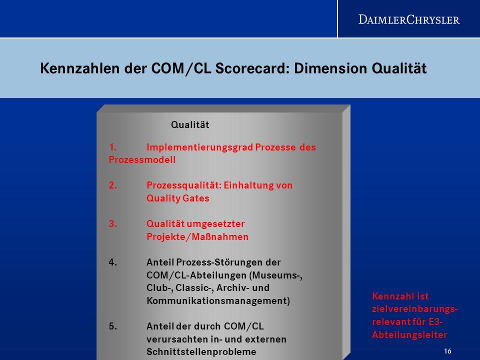 Kennzahlen der COM/CL Scorecard: Dimension Qualität