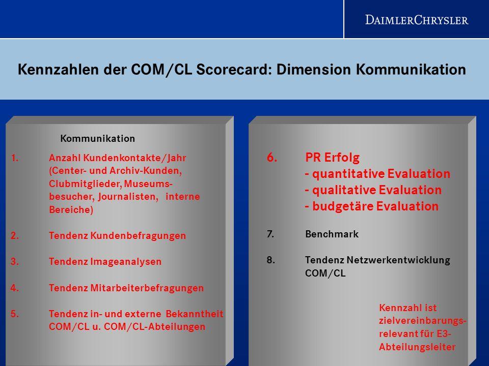 Kennzahlen der COM/CL Scorecard: Dimension Kommunikation