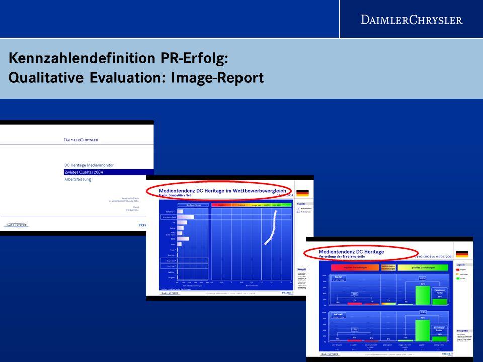 Kennzahlendefinition PR-Erfolg: Qualitative Evaluation: Image-Report