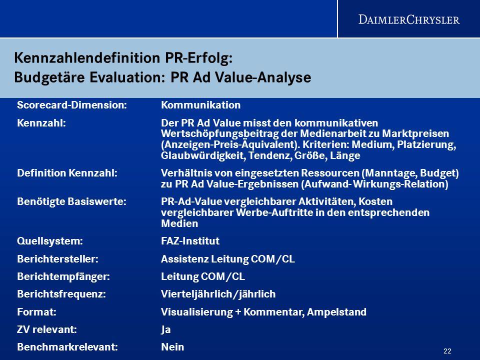 Kennzahlendefinition PR-Erfolg: Budgetäre Evaluation: PR Ad Value-Analyse