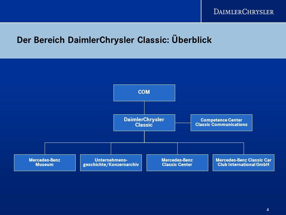Der Bereich DaimlerChrysler Classic: Überblick