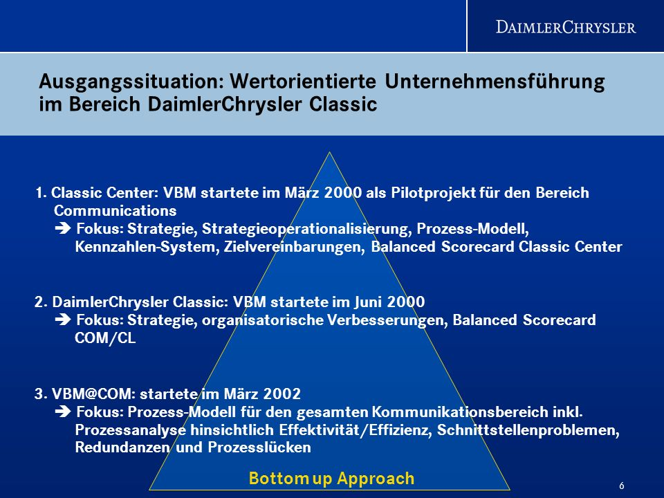 Ausgangssituation: Wertorientierte Unternehmensführung im Bereich DaimlerChrysler Classic