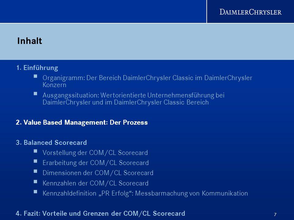 Inhalt 1. Einführung. Organigramm: Der Bereich DaimlerChrysler Classic im DaimlerChrysler Konzern.