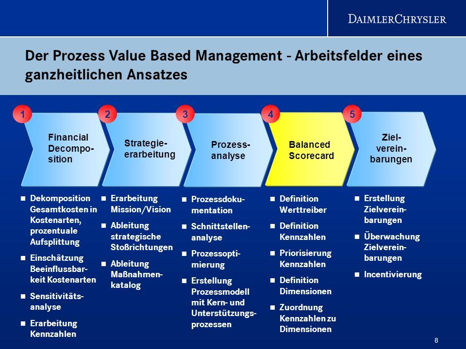 Der Prozess Value Based Management - Arbeitsfelder eines ganzheitlichen Ansatzes