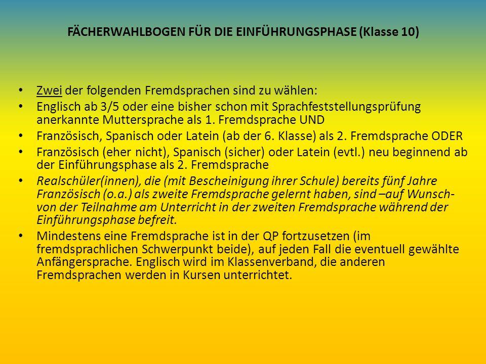 FÄCHERWAHLBOGEN FÜR DIE EINFÜHRUNGSPHASE (Klasse 10)