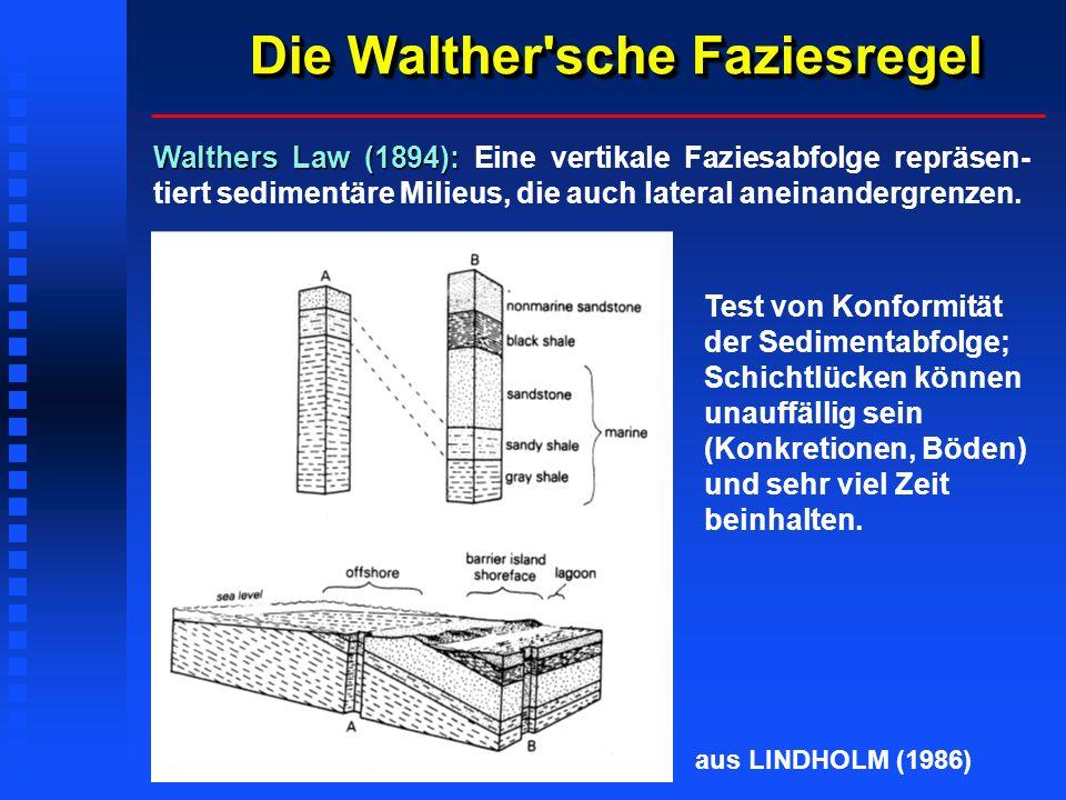 Die Walther sche Faziesregel