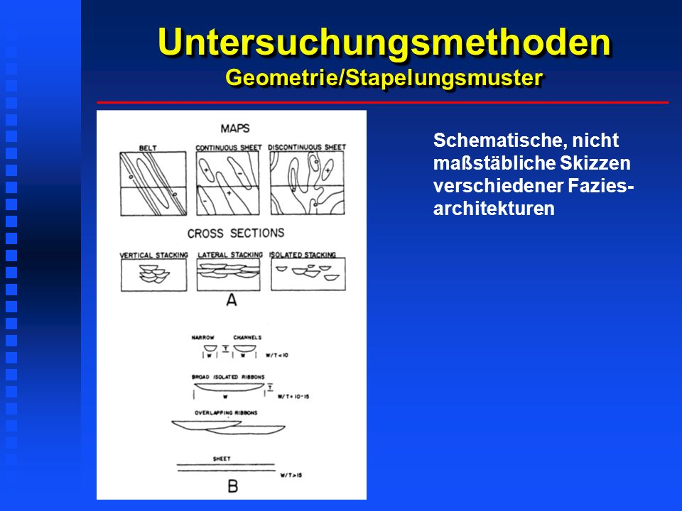 Untersuchungsmethoden Geometrie/Stapelungsmuster