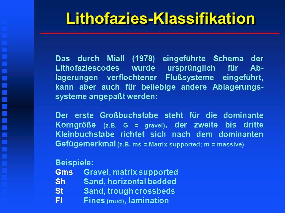 Lithofazies-Klassifikation