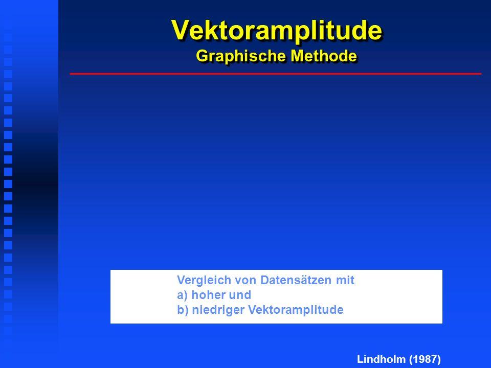 Vektoramplitude Graphische Methode