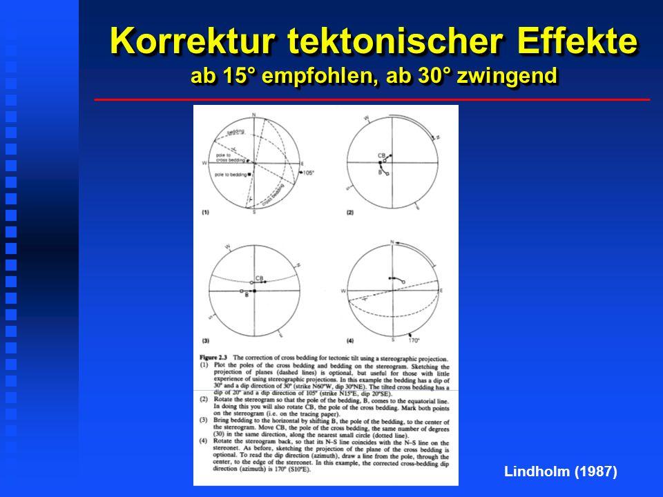 Korrektur tektonischer Effekte ab 15° empfohlen, ab 30° zwingend