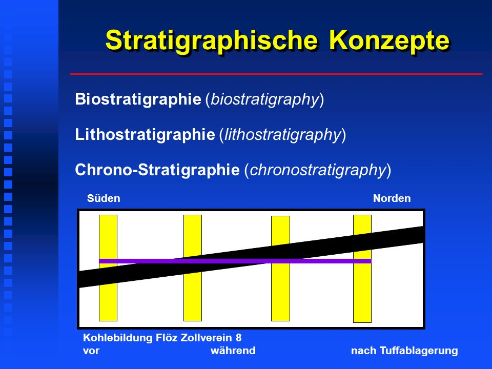 Stratigraphische Konzepte