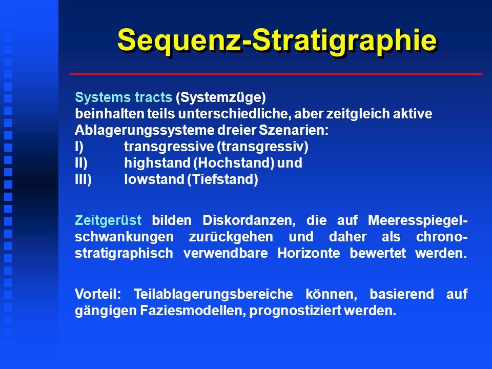 Sequenz-Stratigraphie