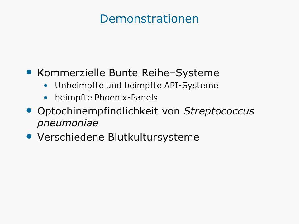 Demonstrationen Kommerzielle Bunte Reihe–Systeme