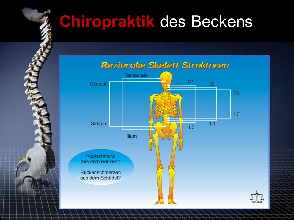 Chiropraktik des Beckens