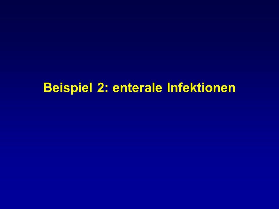 Beispiel 2: enterale Infektionen