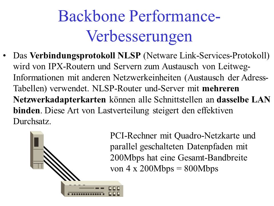 Backbone Performance-Verbesserungen