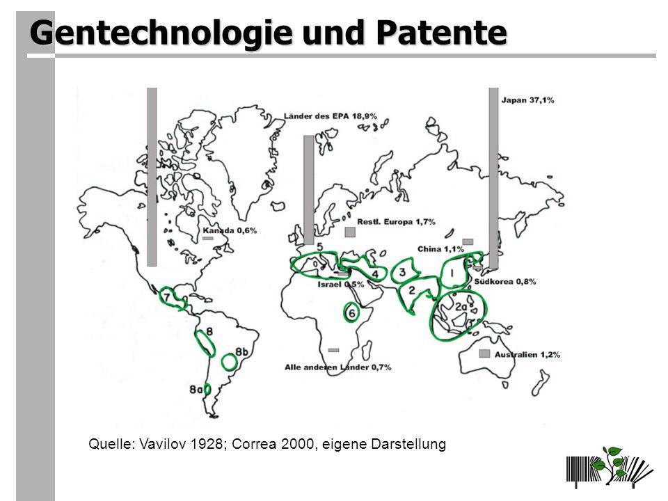 Gentechnologie und Patente