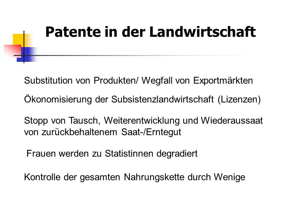 Patente in der Landwirtschaft