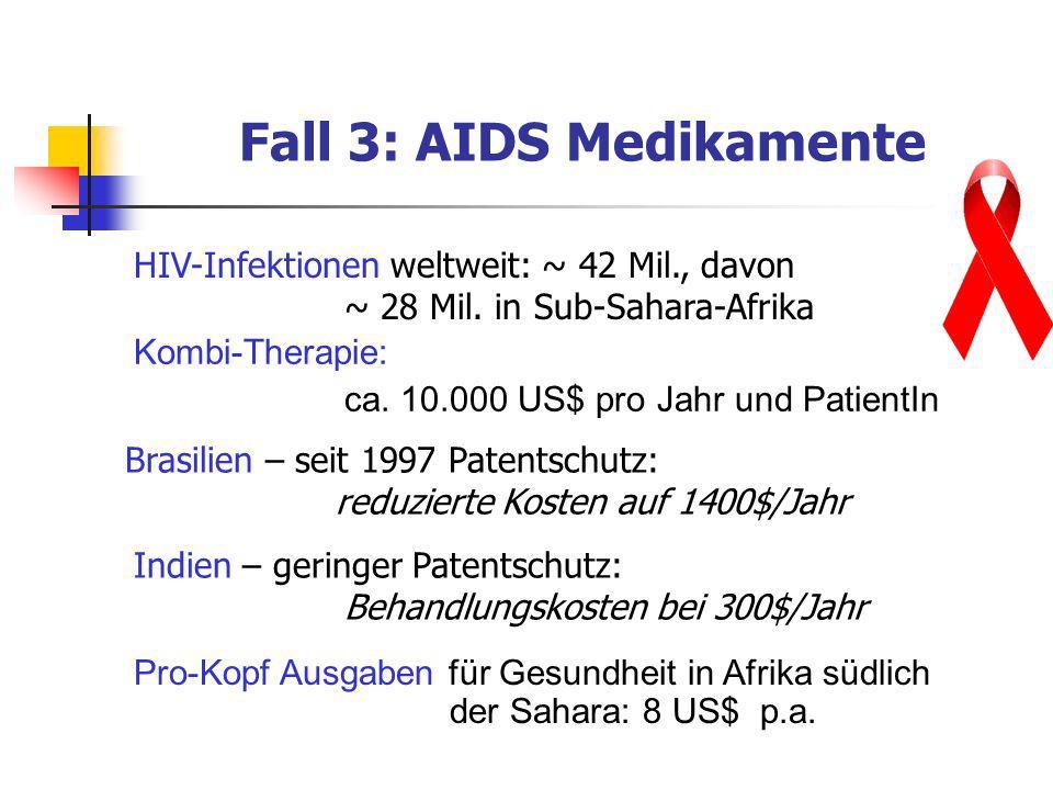 Fall 3: AIDS Medikamente