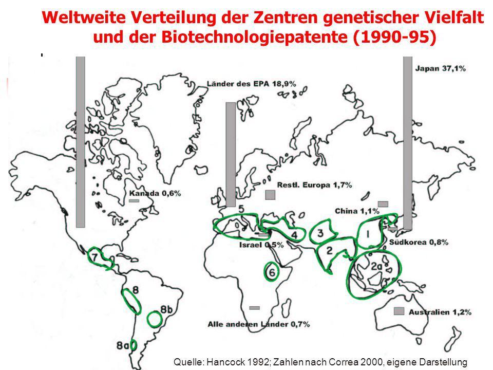 Weltweite Verteilung der Zentren genetischer Vielfalt