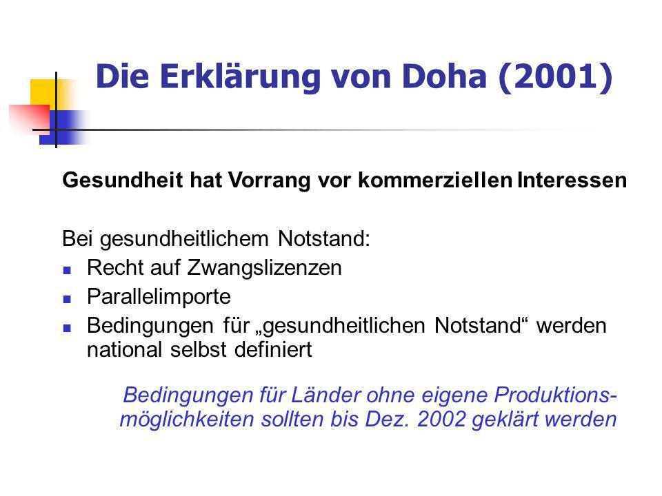 Die Erklärung von Doha (2001)