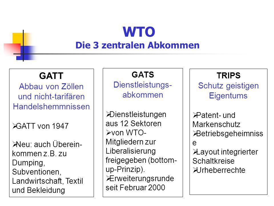 WTO Die 3 zentralen Abkommen GATT GATS TRIPS Dienstleistungs-