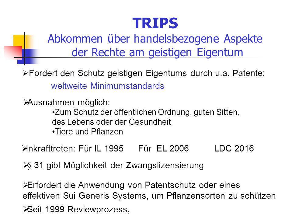 TRIPS Abkommen über handelsbezogene Aspekte
