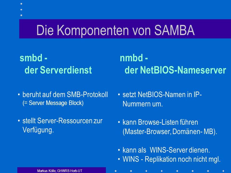 Die Komponenten von SAMBA
