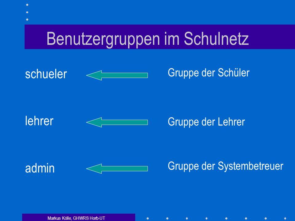 Benutzergruppen im Schulnetz