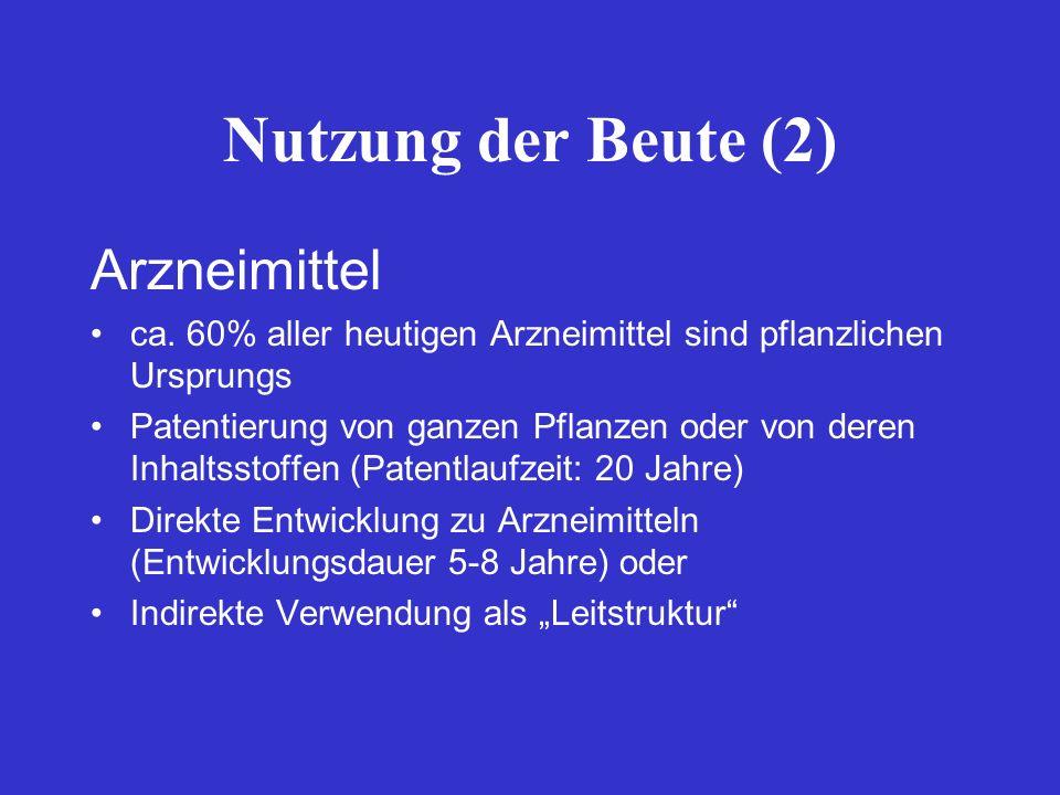 Nutzung der Beute (2) Arzneimittel