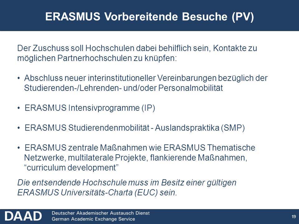 ERASMUS Vorbereitende Besuche (PV)