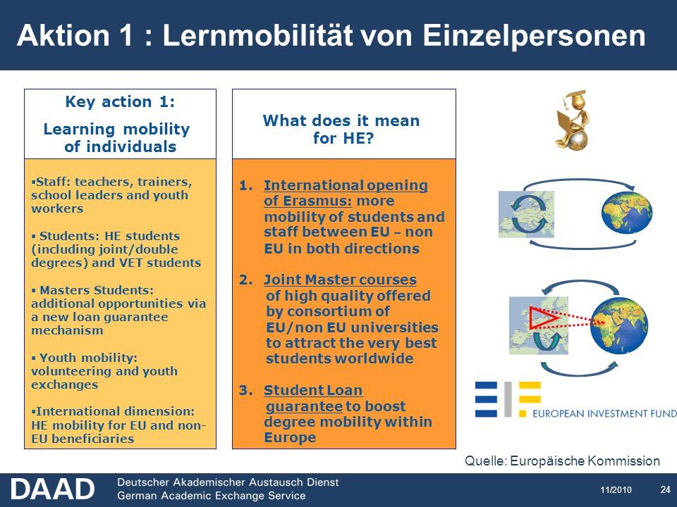 Aktion 1 : Lernmobilität von Einzelpersonen