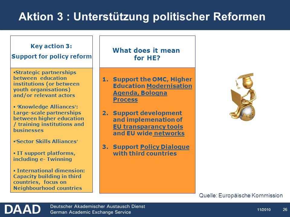 Aktion 3 : Unterstützung politischer Reformen