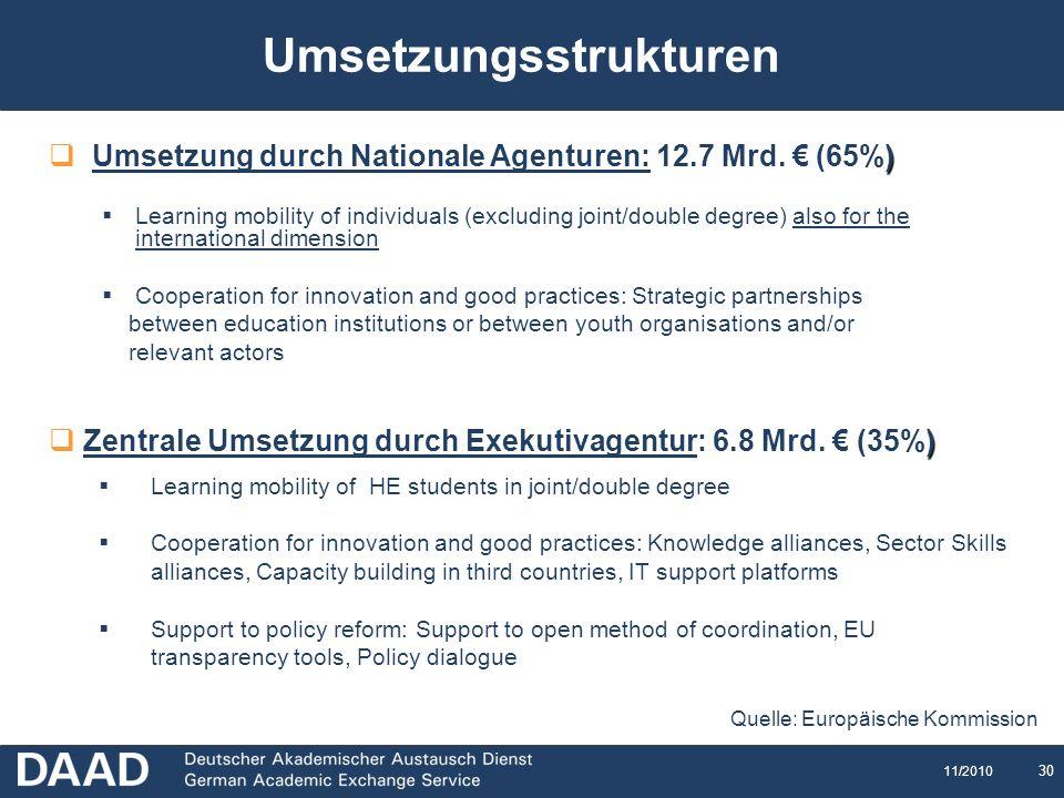 Umsetzungsstrukturen