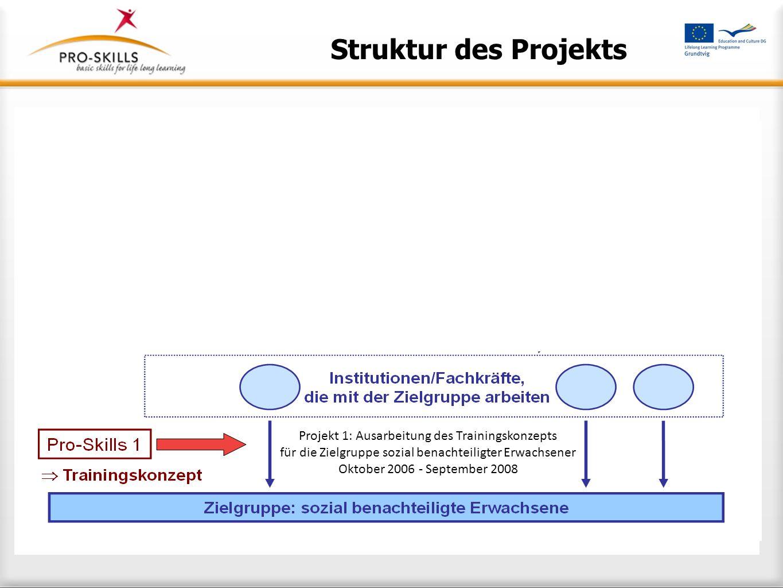 Struktur des Projekts Projekt 2: Ausarbeitung des