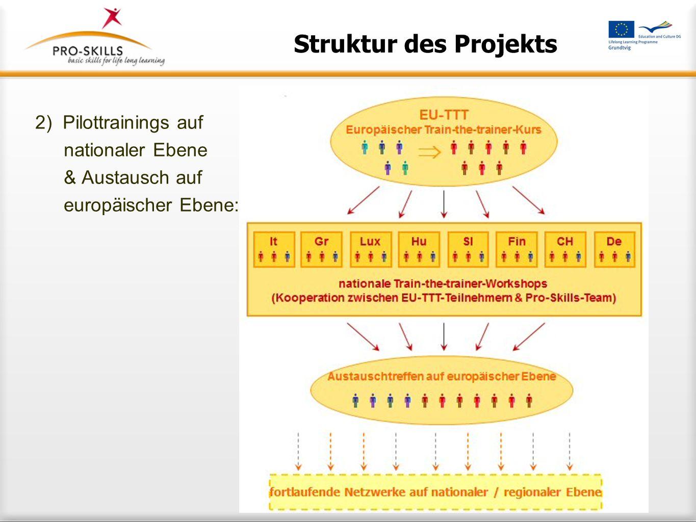 Struktur des Projekts Pilottrainings auf nationaler Ebene
