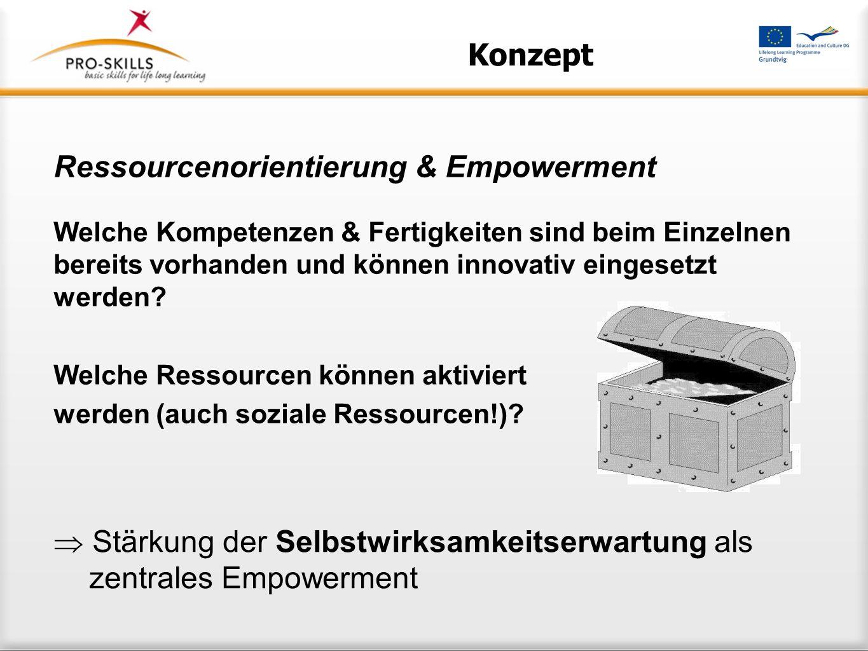 Ressourcenorientierung & Empowerment