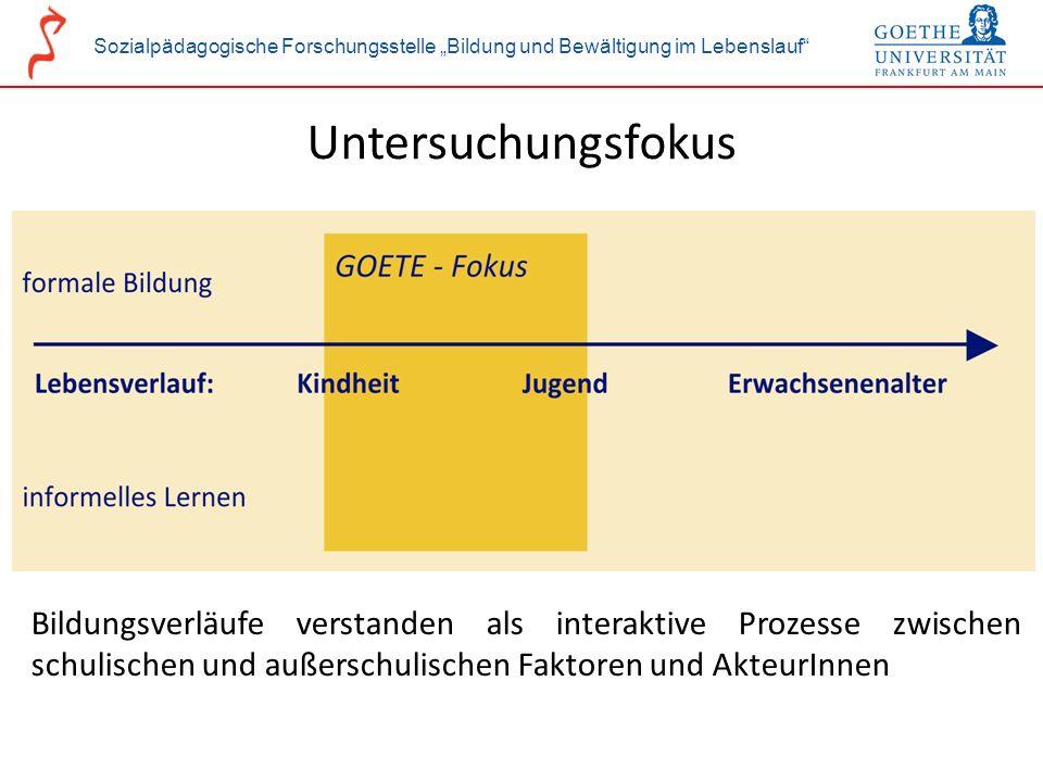 Untersuchungsfokus Bildungsverläufe verstanden als interaktive Prozesse zwischen schulischen und außerschulischen Faktoren und AkteurInnen.