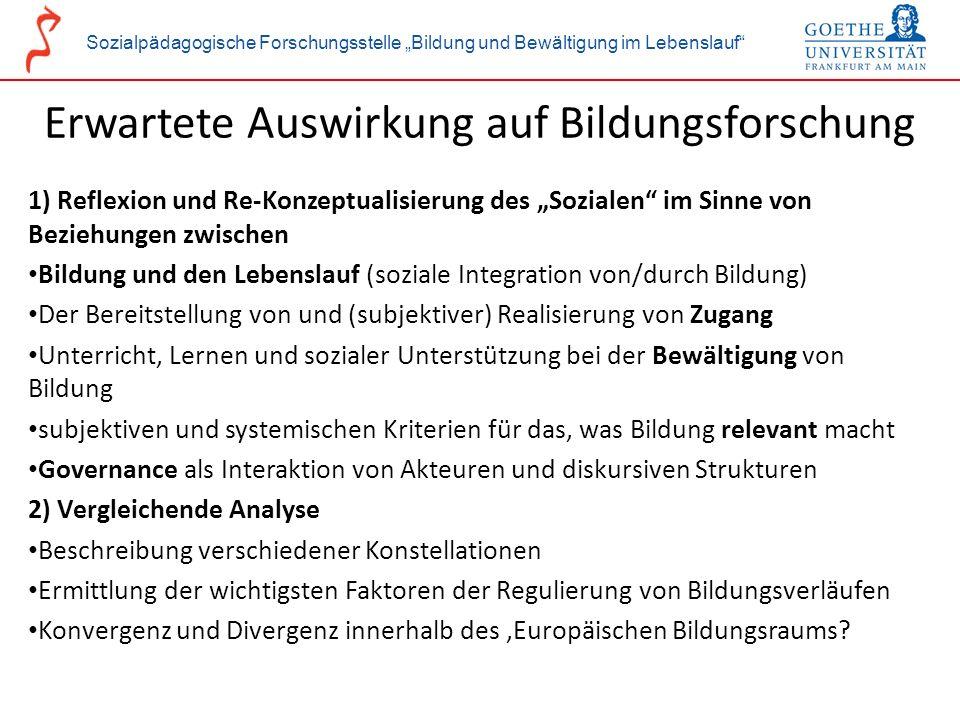 Wunderbar Probe Lebenslauf Bildungshintergrund Galerie - Beispiel ...