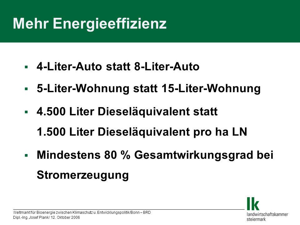 Mehr Energieeffizienz