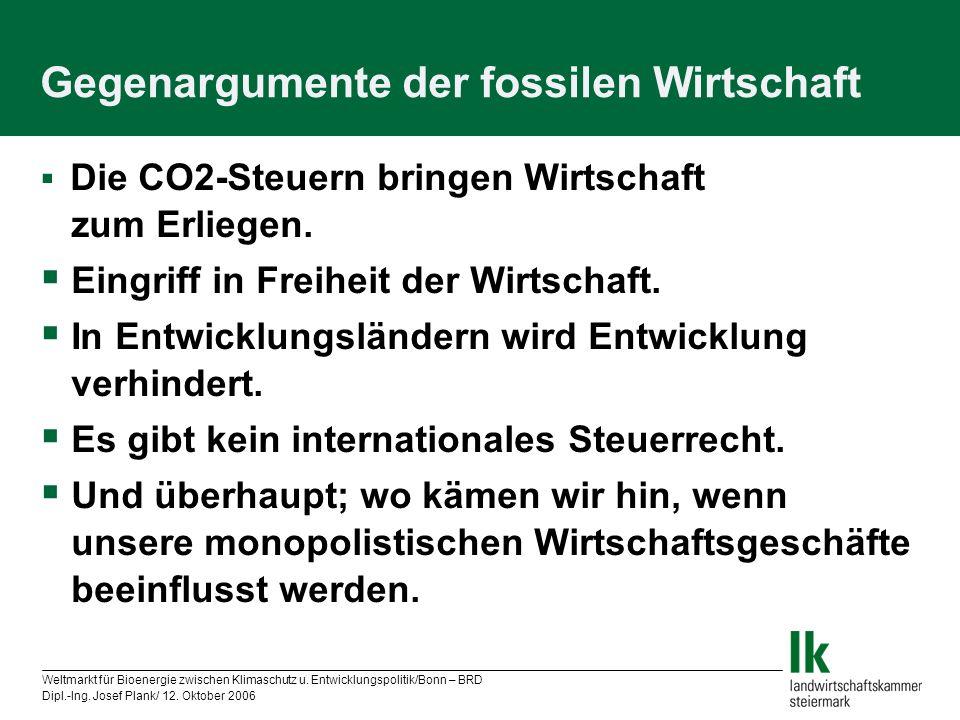 Gegenargumente der fossilen Wirtschaft