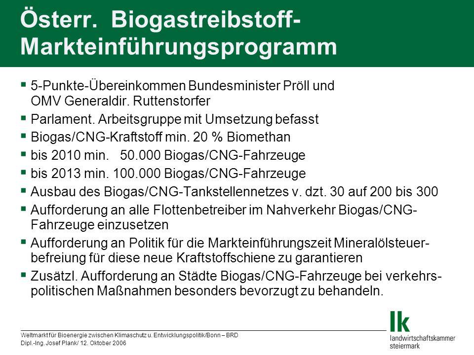 Österr. Biogastreibstoff-Markteinführungsprogramm