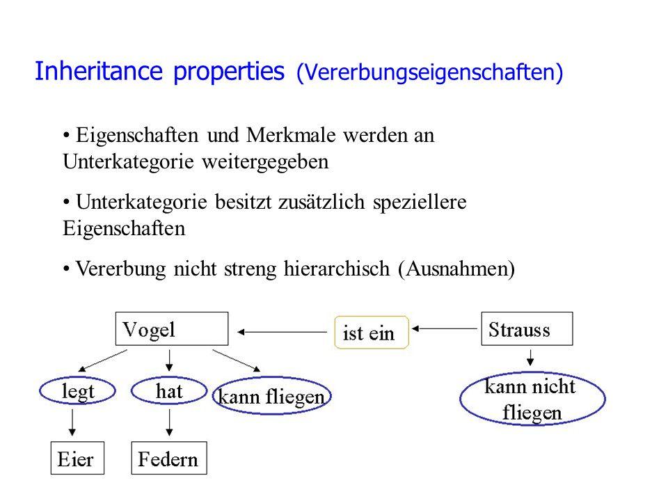 Inheritance properties (Vererbungseigenschaften)