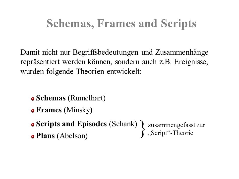 Schemas, Frames and Scripts
